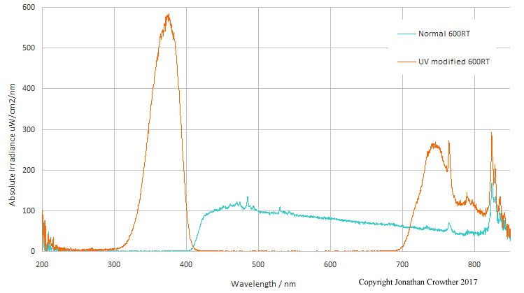 Attached Image: Normal vs modified flash.jpg